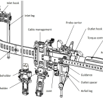 schematic overview of the Blade Root Scanner components